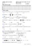 Đề thi HK 2 môn Toán lớp 10 - Trường THPT Tuy Phong - Mã đề 309