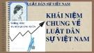 Bài giảng Luật dân sự Việt Nam - TS. Bùi Quang Xuân