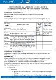 Hướng dẫn giải bài 1,2,3 trang 151 SGK Lịch sử 8