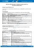 Giải bài Các nước Đông Bắc Á SGK Lịch sử 12