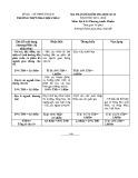 Đề kiểm tra HK 2 môn Địa lý lớp 10 năm 2016 – THPT Phan Bội Châu
