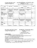 Đề kiểm tra 1 tiết môn Hoá học lớp 10 năm 2016 – THPT Nguyễn Trãi