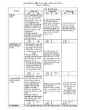2 Đề kiểm tra 1 tiết môn Hoá học lớp 11 năm 2013 - THPT Nguyễn Văn Linh (Bài số 2)