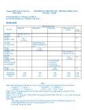 Đề kiểm tra 1 tiết môn Hoá học lớp 11 năm 2013 - THPT DTNT Ninh Thuận
