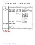 Đề kiểm tra 1 tiết môn Giải tích lớp 11 năm 2015 - THPT Nguyễn Văn Linh (Bài số 7)