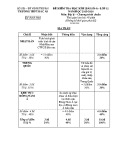 Đề kiểm tra HK 2 môn Địa lí lớp 11 năm 2016 - THPT Bác Ái (Bài số 4)