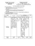 Đề kiểm tra 1 tiết Vật lí lớp 11 năm 2015 - THPT Chuyên Lê Quý Đôn