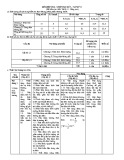 Đề kiểm tra 1 tiết môn Vật lí 11 nâng cao - THPT Tháp Chàm