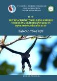 Quy hoạch bảo tồn đa dạng sinh học tỉnh Quảng Ngãi đến năm 2020 và định hướng đến năm 2030