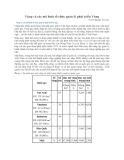 Vùng và các mô hình tổ chức quản lý phát triển vùng