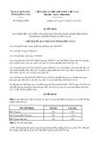 Quyết định số 946/QĐ-UBND