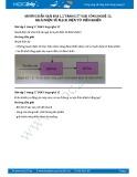 Giải bài Khái niệm về mạch điện tử điều khiển SGK Công nghệ 12