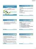 Bài giảng Quản trị rủi ro tài chính: Chương 4 - ThS. Hà Lâm Oanh