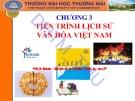 Bài giảng Cơ sở văn hóa Việt Nam: Chương 3 - ĐH Thương Mại