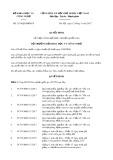 Quyết định số 1159/QĐ-BKHCN
