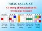 Bài giảng Marketing ngân hàng: Bài 4 -  ThS. Nguyễn Thùy Dung