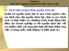 Bài giảng Quản trị nguồn nhân lực: Chương 2 - Th.S Trần Phi Hoàng