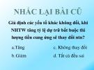 Bài giảng Tài chính và tiền tệ: Bài 4 - ThS. Nguyễn Thùy Dung