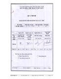 Quy trình Giải quyết hồ sơ thuộc lĩnh vực Lưu trú