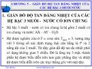 Bài giảng Giản đồ pha: Chương 5 - Nguyễn Văn Hòa