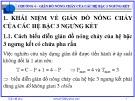 Bài giảng Giản đồ pha: Chương 4 - Nguyễn Văn Hòa