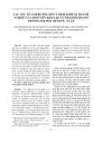 Các yếu tố ảnh hưởng đến ý định khởi sự doanh nghiệp của sinh viên khoa quản trị kinh doanh trường Đại học Kinh tế - Luật