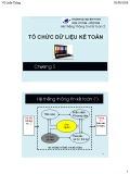Bài giảng Hệ thống thông tin kế toán 2: Chương 5 - TS. Vũ Quốc Thông