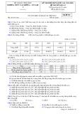 Đề thi thử THPT Quốc gia môn Địa lí năm 2018 - THPT Tam Dương - Yên Lạc 2 - Mã đề 743