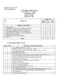 Phân phối chương trình môn Giáo dục quốc phòng - An ninh lớp 11  - Trường THPT Phù Lộc