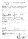 Đề kiểm tra HK 2 môn Hóa học lớp 11 năm 2018 - Phan Ngọc Hiển - Mã đề 003