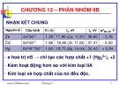 Bài giảng Hóa học vô cơ: Chương 12 - GV. Nguyễn Văn Hòa