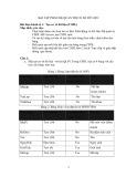 Bài tập phân hệ quản trị cơ sở dữ liệu