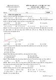 Đề kiểm tra HK 2 môn Hóa học lớp 12 năm 2018 - THPT Thạnh Hóa - Mã đề 002