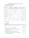 Đề kiểm tra HK 2 môn Tiếng Anh lớp 9 - Mã đề 2