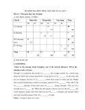 Đề kiểm tra HK 2 môn Tiếng Anh lớp 9 - Mã đề 1