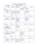 Đề kiểm tra HK 1 môn Toán lớp 9 năm 2012