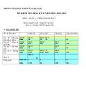 Đề kiểm tra HK 2 môn Toán lớp 9 năm 2013 - THCS Nguyễn Du