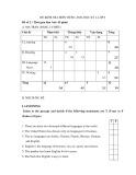 Đề kiểm tra HK 1 môn Tiếng Anh lớp 9 - Mã đề 2