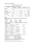 Đề kiểm tra HK 2 môn Tiếng Anh lớp 9 - THCS Lưu Trọng Lư