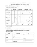 Đề kiểm tra HK 2 môn Tiếng Anh lớp 8 - Mã đề 1
