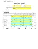 Đề kiểm tra HK 1 môn Toán lớp 7 - THCS Lê Quý Đôn