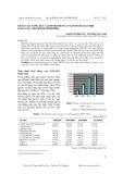 Nâng cao năng lực cạnh tranh của Ngân hàng Dầu khí toàn cầu chi nhánh Ninh Bình