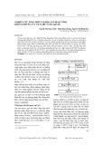 Nghiên cứu tổng hợp và khảo sát hoạt tính kháng khuẩn của vật liệu nano Ag /CuO