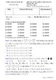 Đề kiểm tra 45 phút môn Toán lớp 12 lần 5 năm 2016-2017 - THPT Hàm Thuận Bắc - Mã đề 504