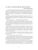 Cấu trúc khổ mẫu biên mục đọc máy marc21