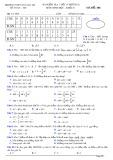 Đề kiểm tra 1 tiết chương 1 Hình học lớp 10 - THPT Ngô Gia Tự - Mã đề 486