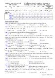 Đề kiểm tra 45 phút chương 1 Hình học lớp 11 - THPT Ngô Gia Tự - Mã đề 896