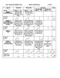 Đề kiểm tra 1 tiết HK 1 môn Toán 6 phần hình học chương 1 có đáp án - Trường THCS Lê Lợi