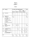 Đề kiểm tra 1 tiết HK 1 môn Tiếng Anh 7 năm 2017-2018 có đáp án - Trường THCS Đoàn Thị Điểm