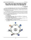 Giới thiệu giải pháp phần mềm hệ thống thông tin - thư viện & thư viện điện tử